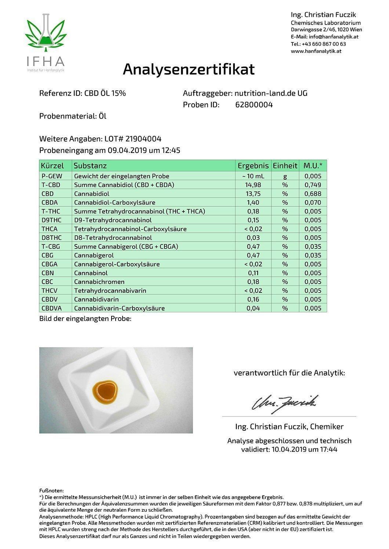 analysezertifikat_cbd-oel-15