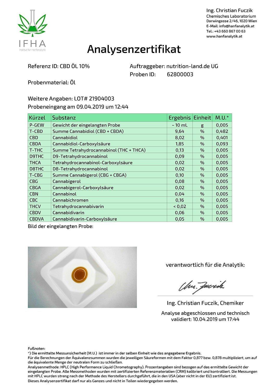 analysezertifikat_cbd-oel-10